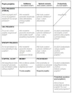 zadanie projektu logický rámec 3